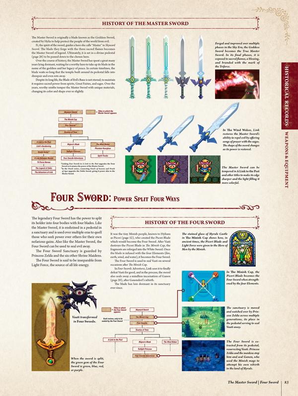 The Legend Of Zelda Encyclopedia Hc Profile Dark Horse Comics