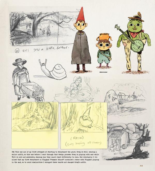 Art Of Over The Garden Wall Hc Profile Dark Horse Comics