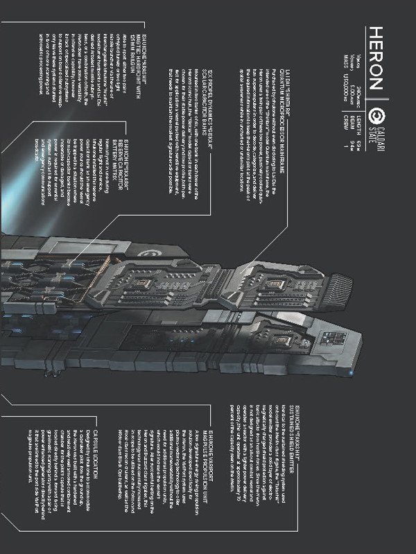 Frigates Of Eve Online The Cross Sections Hc Profile